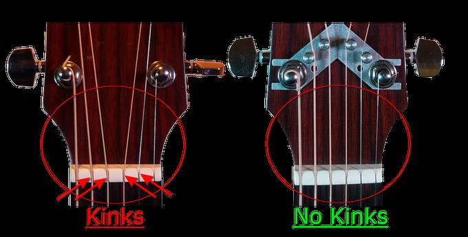 Avoid string friction with the STRING BUTTLER (image: kickstarter//© Sven Dietrich)