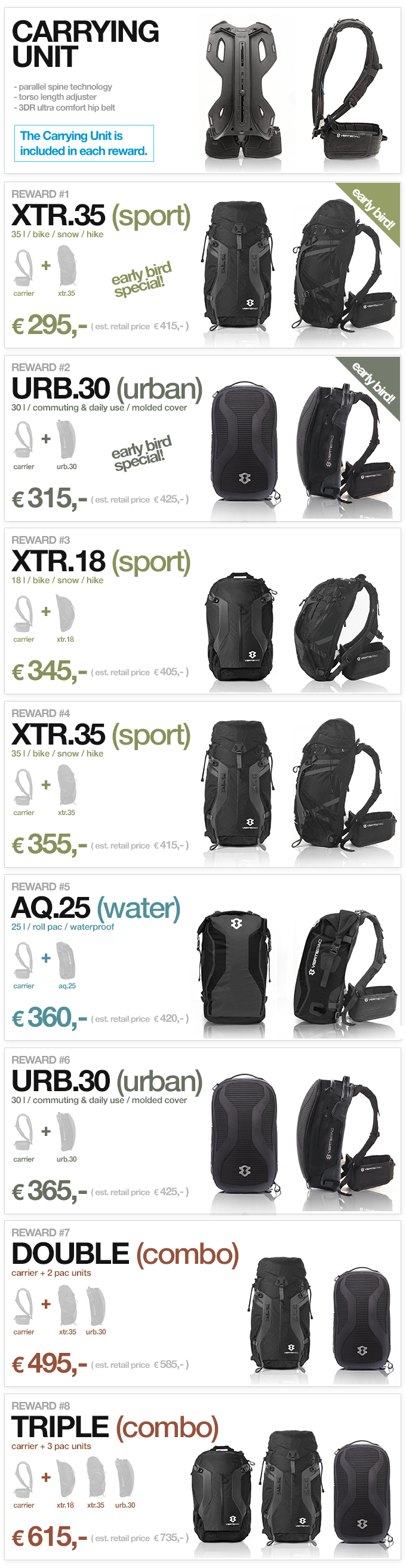 All prices in an overview (image: kickstarter/© VERTEPAC)